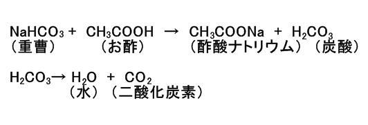 お酢と重曹の化学反応式